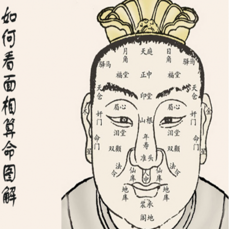 香港李居明大师教你在面相上如何看犯官非牢狱的小秘诀